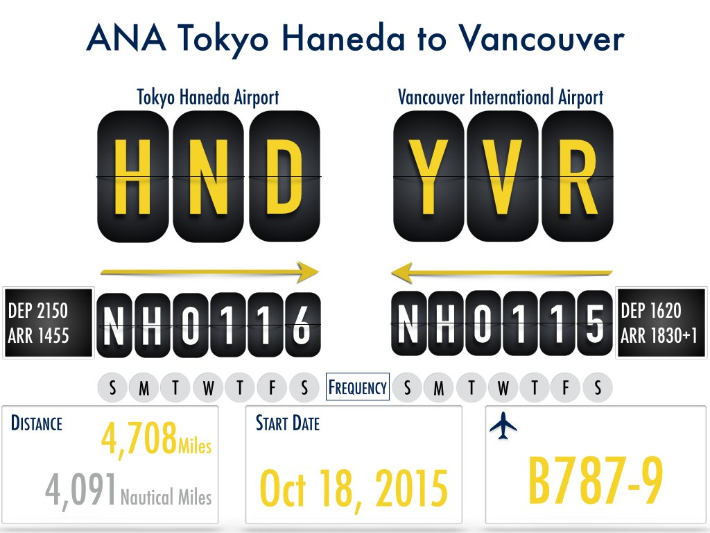 All Nippon Airways (ANA) Tokyo Haneda to Vancouver