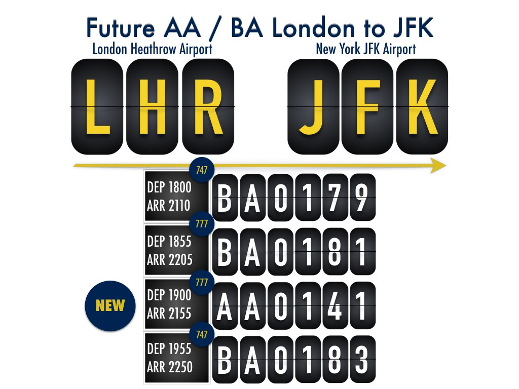 oneworld London Heathrow to New York JFK Schedule