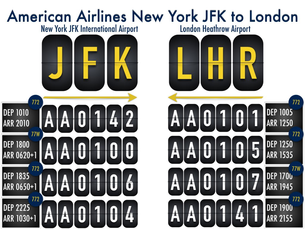 AA JFK to London Flights