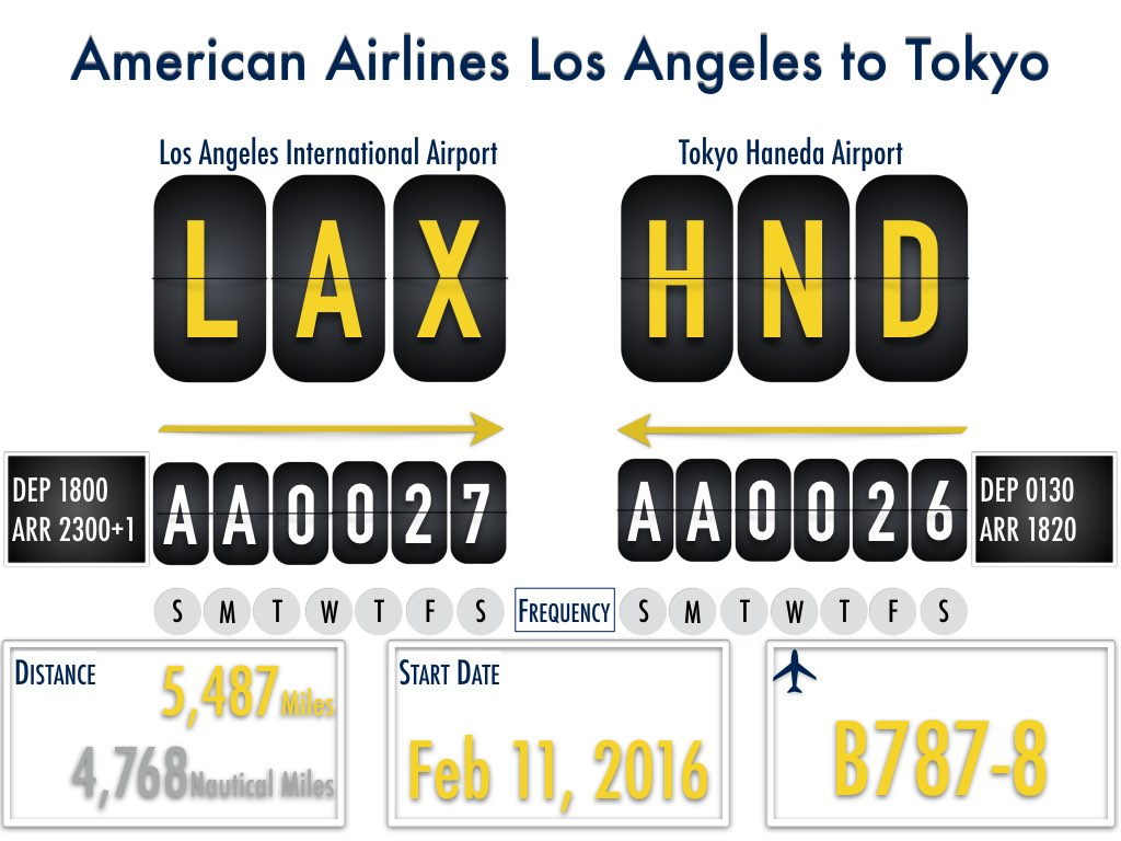 American Airlines Los Angeles to Tokyo Haneda Route Management