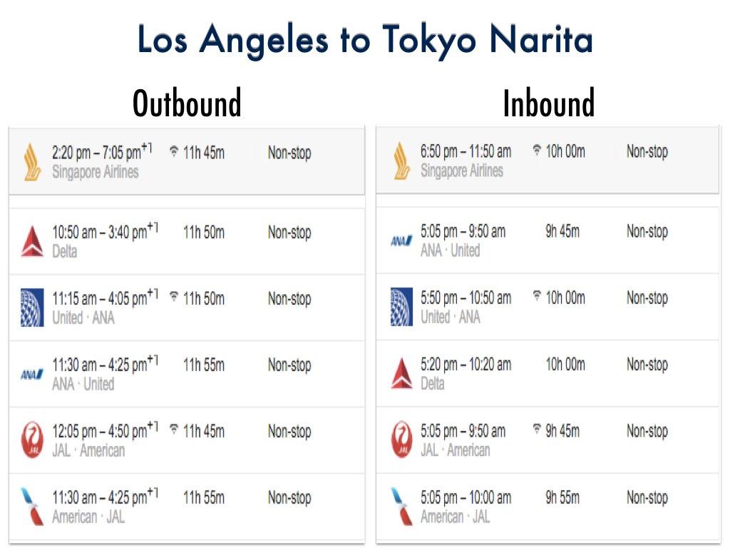 Los Angeles to Tokyo Narita