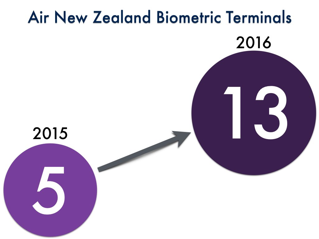 Air New Zealand Biometric Terminals