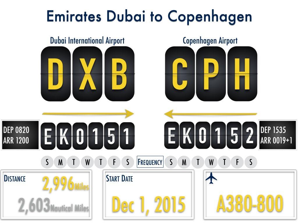 Emirates Dubai to Copenhagen Route Management
