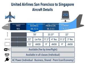 United Airlines San Francisco to Singapore Aircraft Details