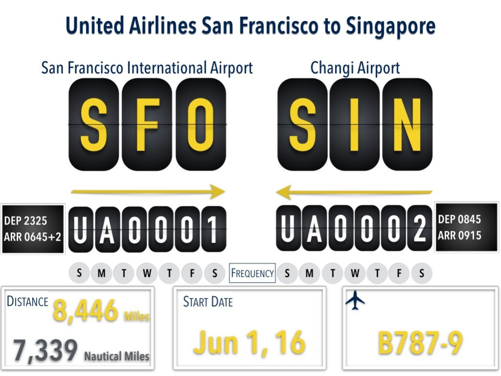 United Airlines San Francisco to Singapore Flight Details
