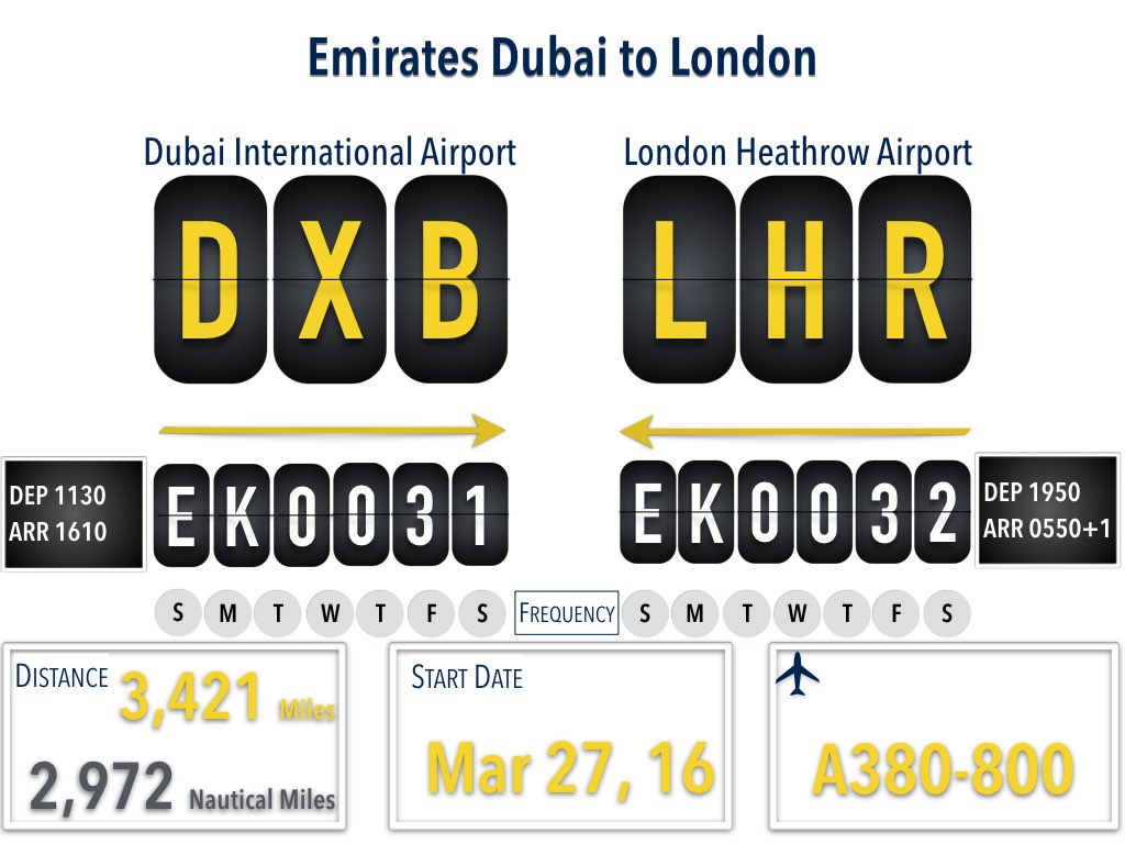 Emirates 31/32 Dubai to London Ninth Daily Flight