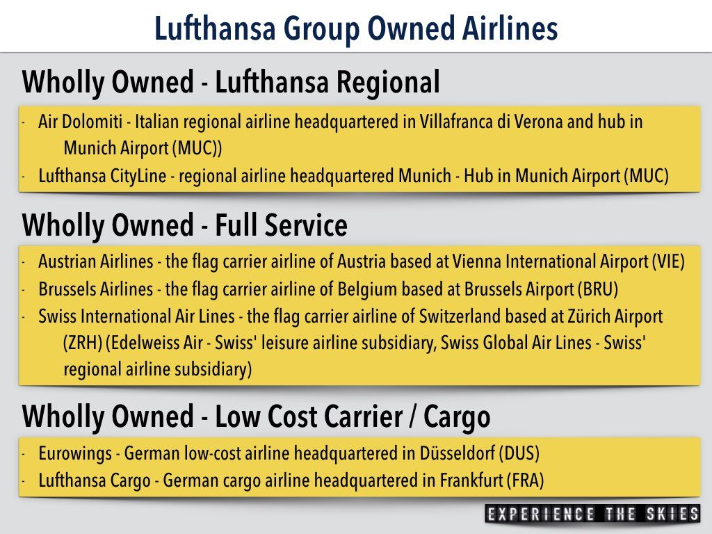 Lufthansa Group of Airlines (Wholly Owned)
