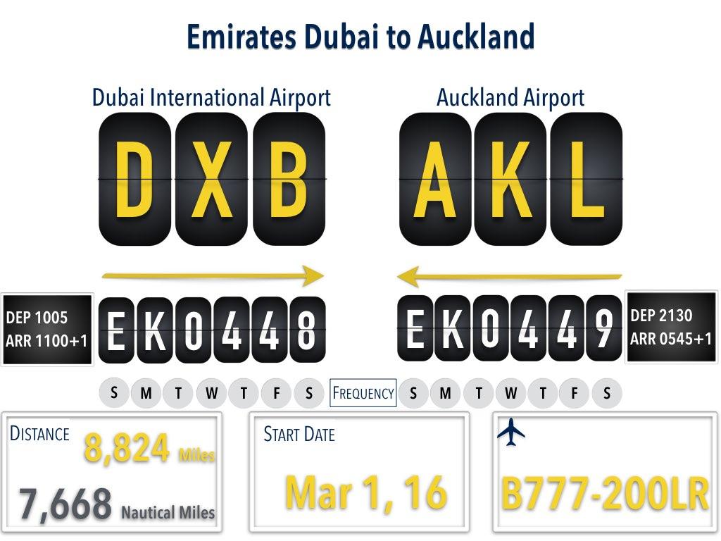 World's Longest Flights Emirates Dubai to Auckland
