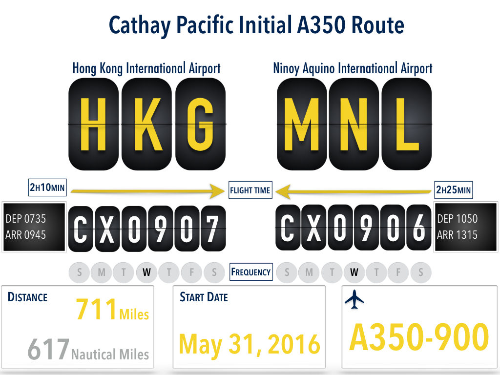 Cathay Pacific A350 First Route Hong Kong (HKG) to Manila (MNL)