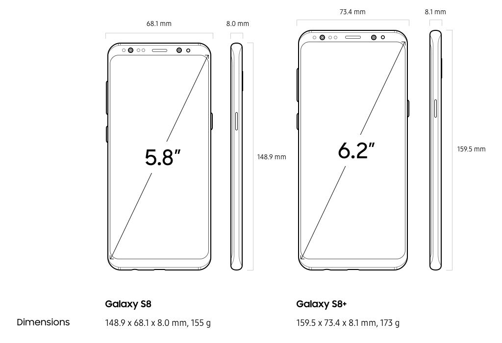 Galaxy S8 / S8+ Dimensions