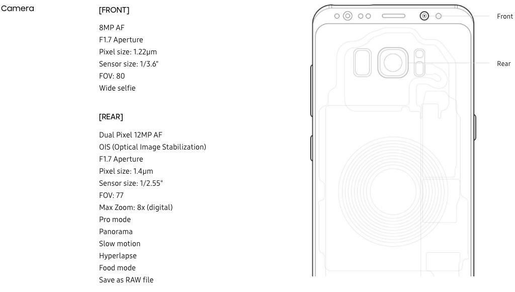 Galaxy S8 / S8+ Camera Specs