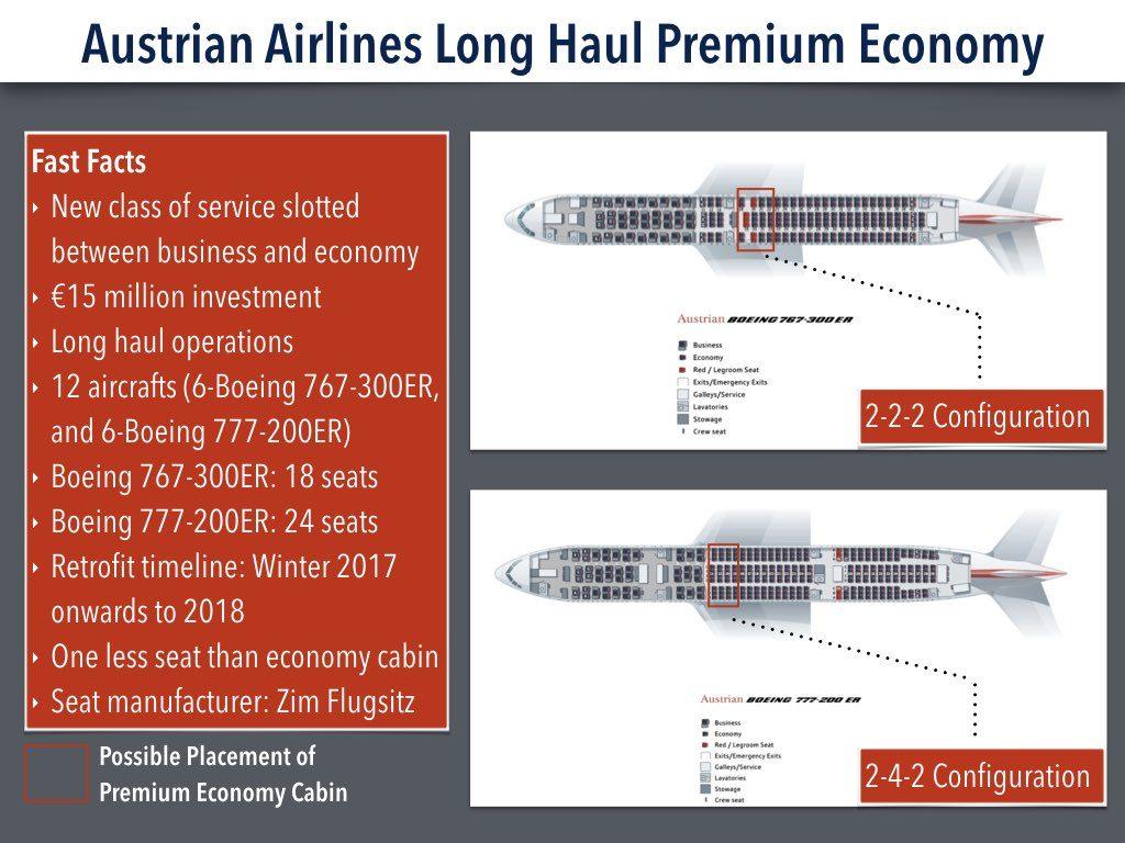 Austrian Airlines Premium Economy Fast Facts
