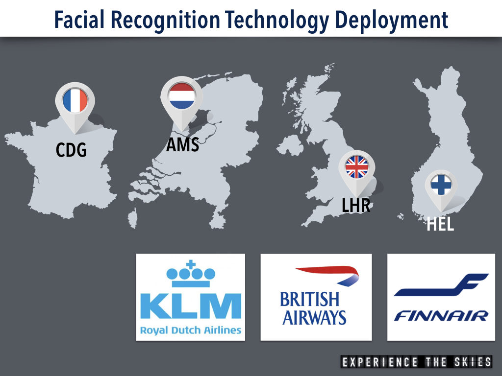 Facial Recognition Technology Deployment Examples