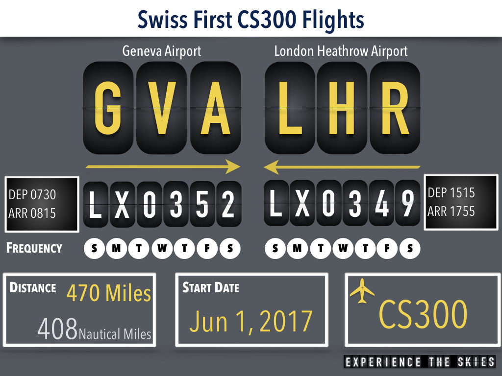 Swiss International Air Lines CS300 First Flight