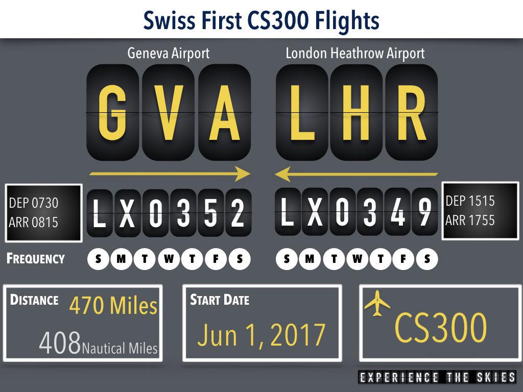 Swiss International Air Lines CS300 First Flight