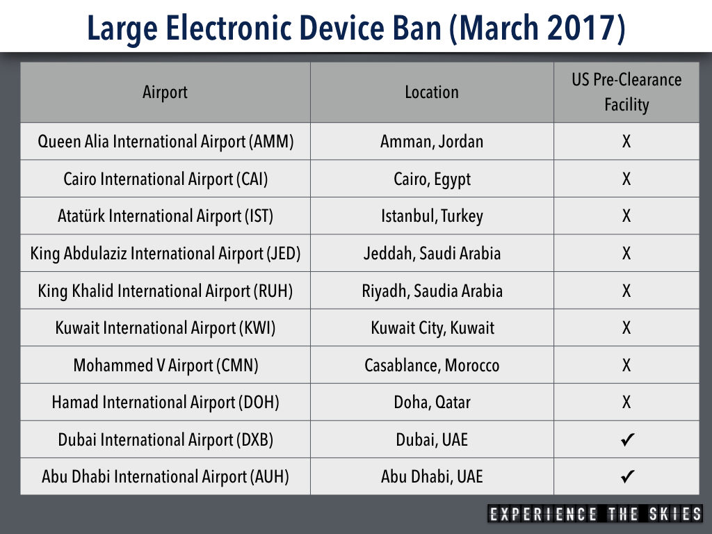 Large Electronic Ban Locations