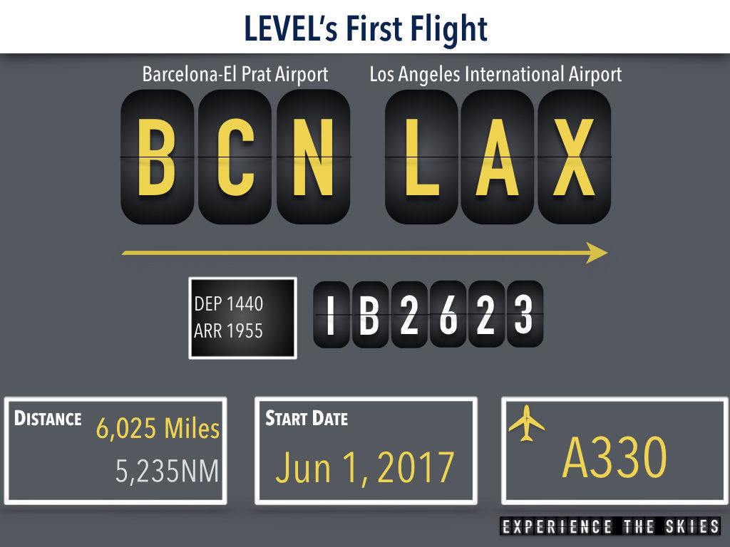 LEVEL starts operation - Barcelona to Los Angeles