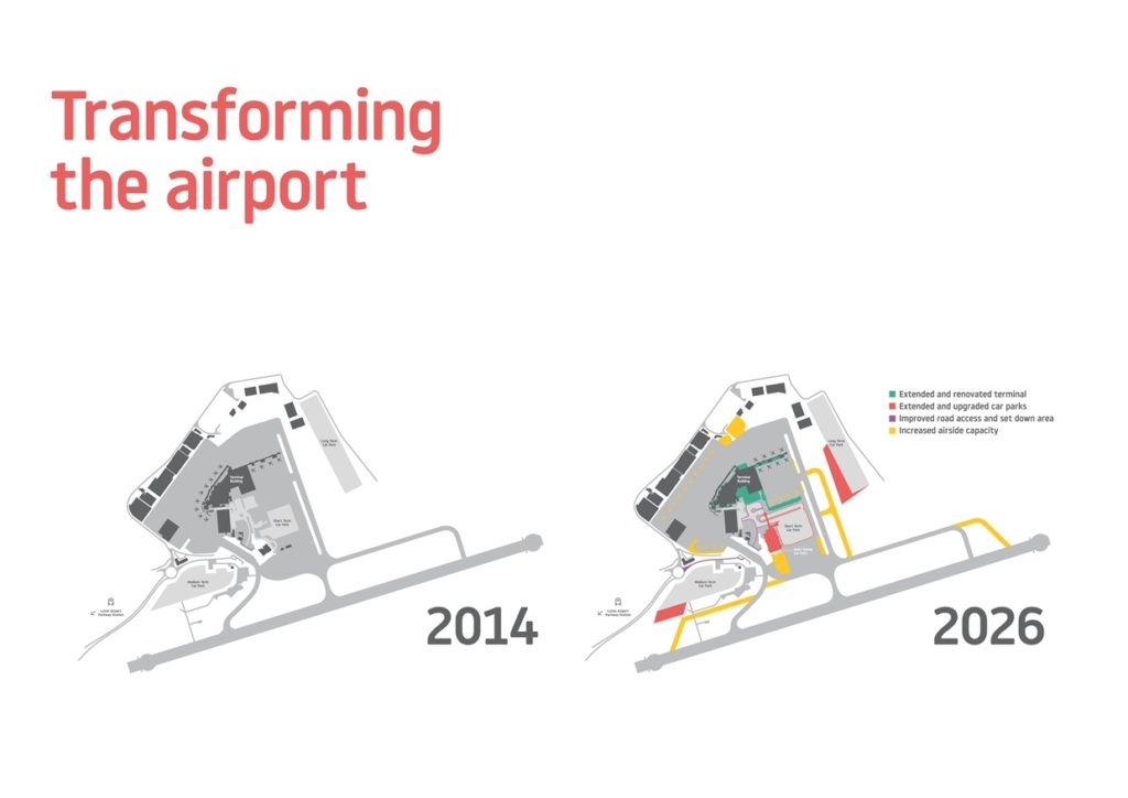 London Luton Airport Redevelopment