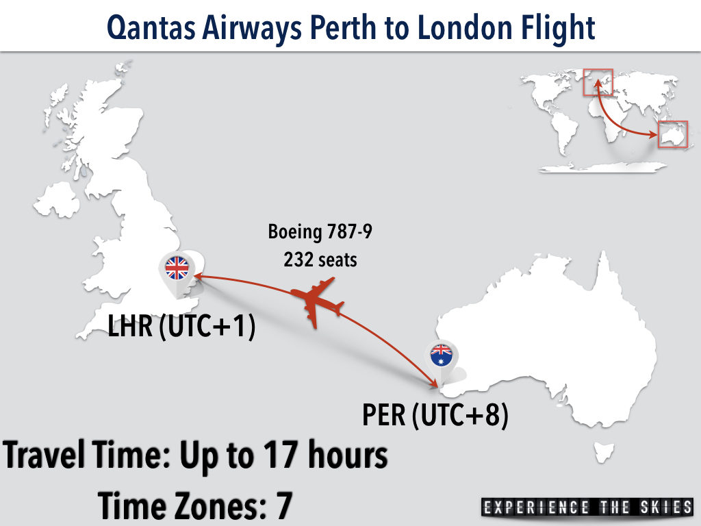 Qantas Airways Flight Perth (PER) to London (LHR)