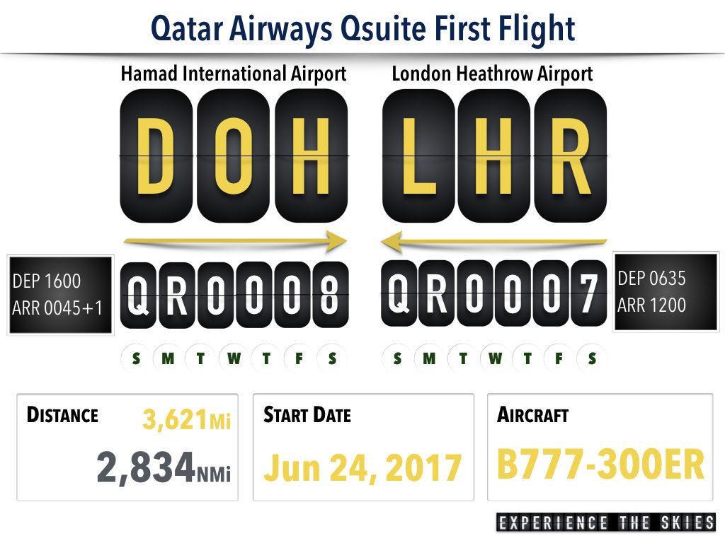 Qatar Airways Qsuite First Flight Schedule