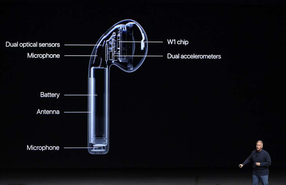 Apple AirPods Technology and Specification