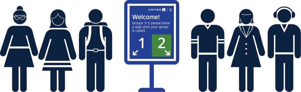 United Airlines Better Boarding Process to be Introduced on September 18, 2018